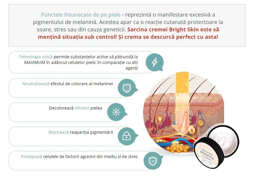 ginecologie varicoasă