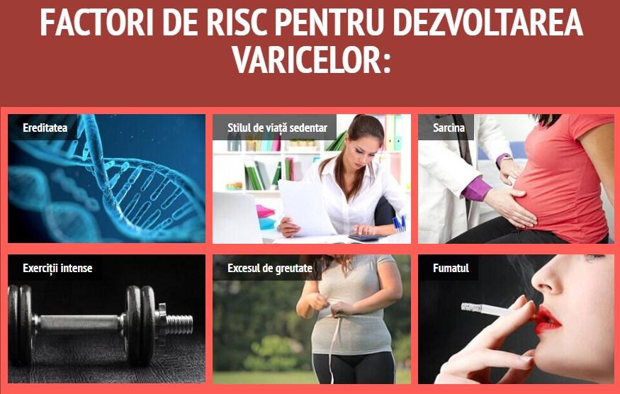 contraceptiv în vene varicoase și fumat